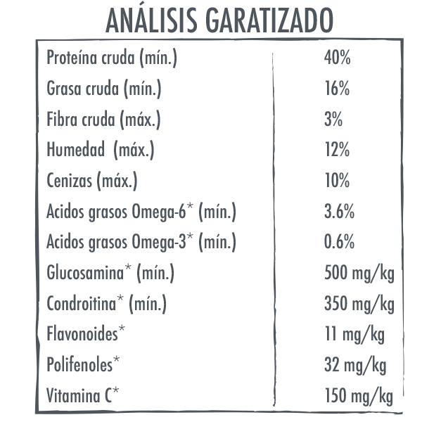 Analisis-Garantizado-Natural-Gourmet-Grand