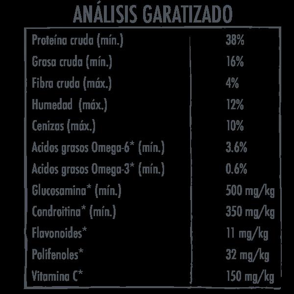 Analisis-Garantizado-Natural-Gourmet-Petit